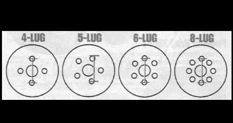 mesure-entraxe-goujon-roue