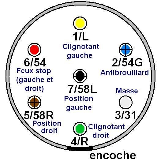 schéma-cablage-prise-attelage-2